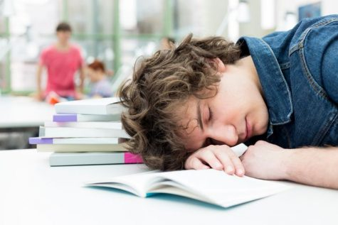 How is 2020 Affecting Student Fatigue?